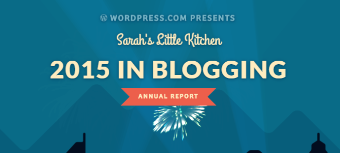 Your 2015 year in blogging